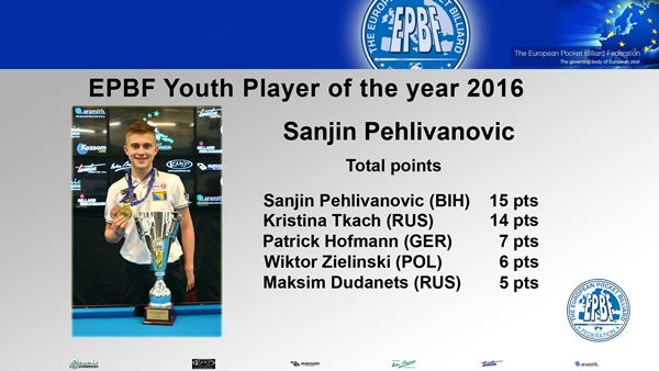 2017 Holland EC Youth - Sanjin Pehlivanovic total points